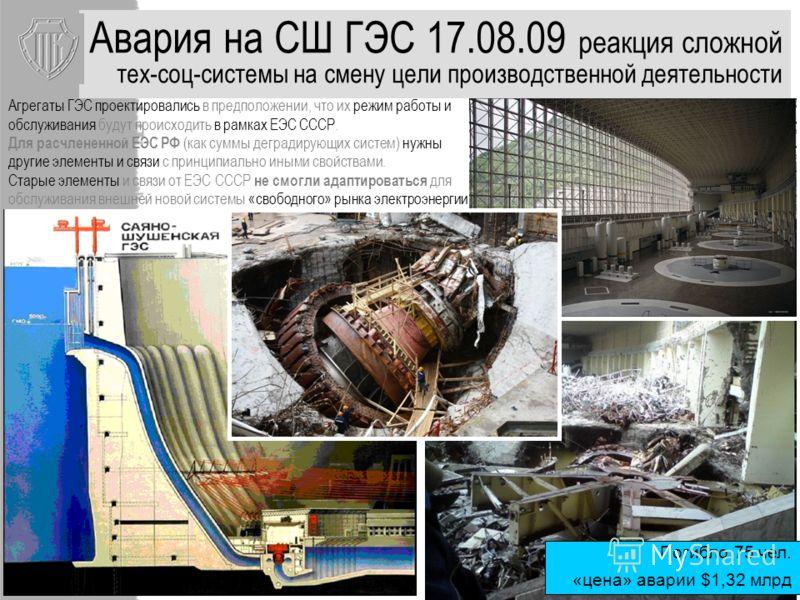 Россия, Уфа, 4 июня 1989 г. Авария на магистральном газопроводе. Погибло или тяжело пострадало 1224 человека. Площадь, покрытая облаком – 2.5 кв. км.