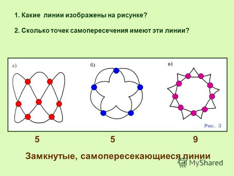 Задание (устно) 1 2 356 7 4 8 9 Выберите замкнутые линии без самопересечений.