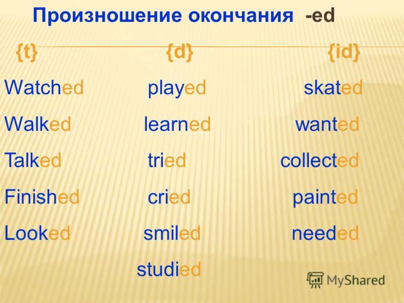Произношение окончания -ed {t}{d}{id} Watched played skated Walked learned wanted Talked tried collected Finished cried painted Looked smiled needed studied