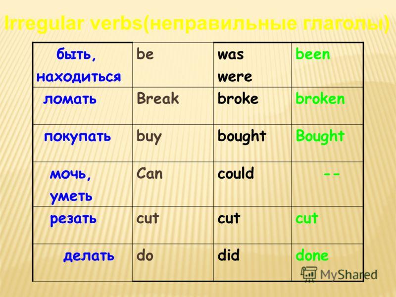 Irregular verbs(неправильные глаголы) быть, находиться bewas were been ломатьBreakbrokebroken покупатьbuyboughtBought мочь, уметь Cancould -- резатьcut делатьdodiddone