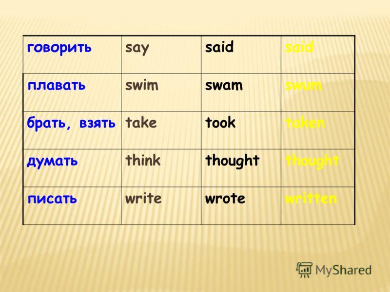 говоритьsaysaid плаватьswimswamswum брать, взятьtaketooktaken думатьthinkthought писатьwritewrotewritten