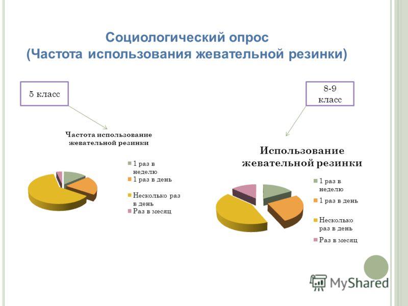 Социологический опрос (Частота использования жевательной резинки) 5 класс 8-9 класс