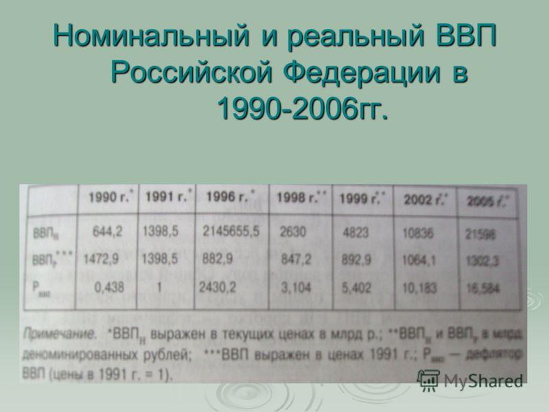 Номинальный и реальный ВВП Российской Федерации в 1990-2006гг.