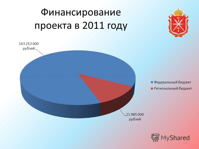 Финансирование проекта в 2011 году 2