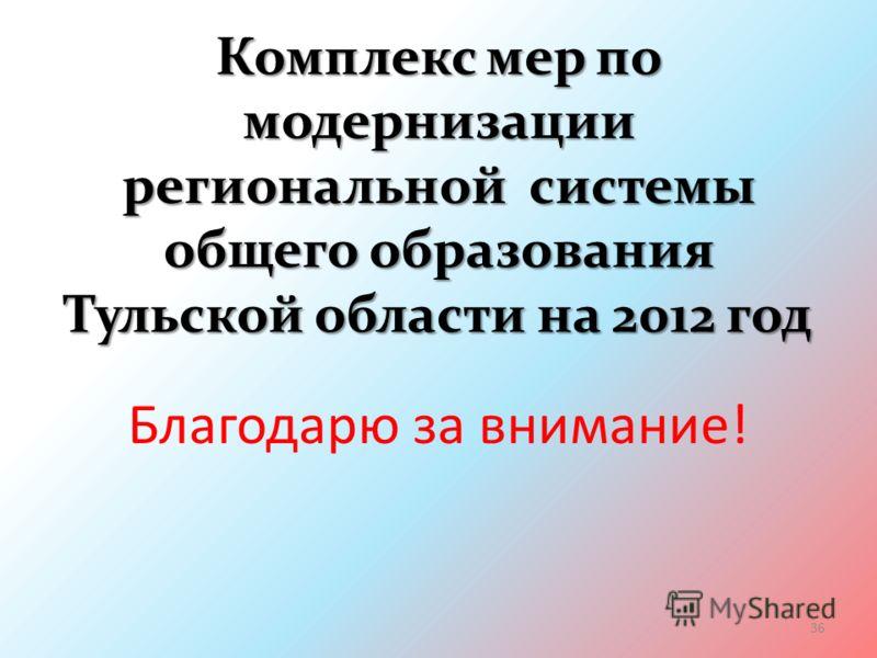 Комплекс мер по модернизации региональной системы общего образования Тульской области на 2012 год Благодарю за внимание! 36
