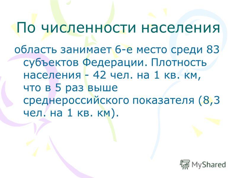 По численности населения область занимает 6-е место среди 83 субъектов Федерации. Плотность населения - 42 чел. на 1 кв. км, что в 5 раз выше среднероссийского показателя (8,3 чел. на 1 кв. км).