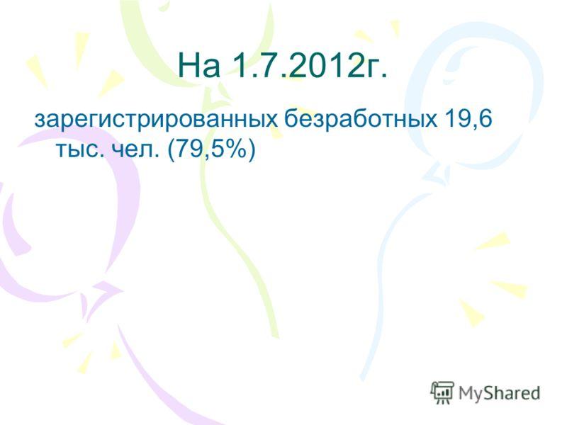 На 1.7.2012г. зарегистрированных безработных 19,6 тыс. чел. (79,5%)