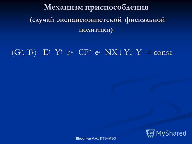 Шерстнев М.А., ИТЭиМЭО Механизм приспособления (случай экспансионистской фискальной политики) (G, T ) E Y r CF e NX Y Y = const