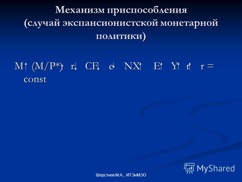 Шерстнев М.А., ИТЭиМЭО Механизм приспособления (случай экспансионистской монетарной политики) M (M/P*) r CF e NX E Y r r = const