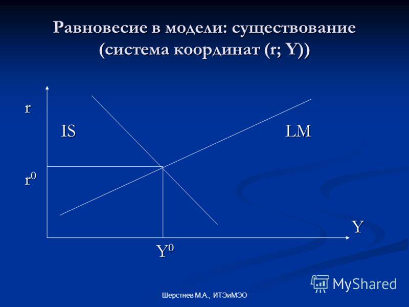 Шерстнев М.А., ИТЭиМЭО Равновесие в модели: существование (система координат (r; Y)) r IS LM IS LM r 0 Y Y 0 Y 0