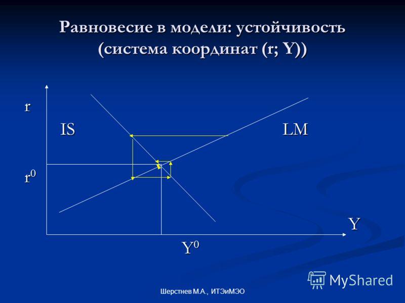 Шерстнев М.А., ИТЭиМЭО Равновесие в модели: устойчивость (система координат (r; Y)) r IS LM IS LM r 0 Y Y 0 Y 0