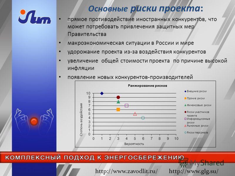 Основные риски проекта: прямое противодействие иностранных конкурентов, что может потребовать привлечения защитных мер Правительства макроэкономическая ситуации в России и мире удорожание проекта из-за воздействия конкурентов увеличение общей стоимос