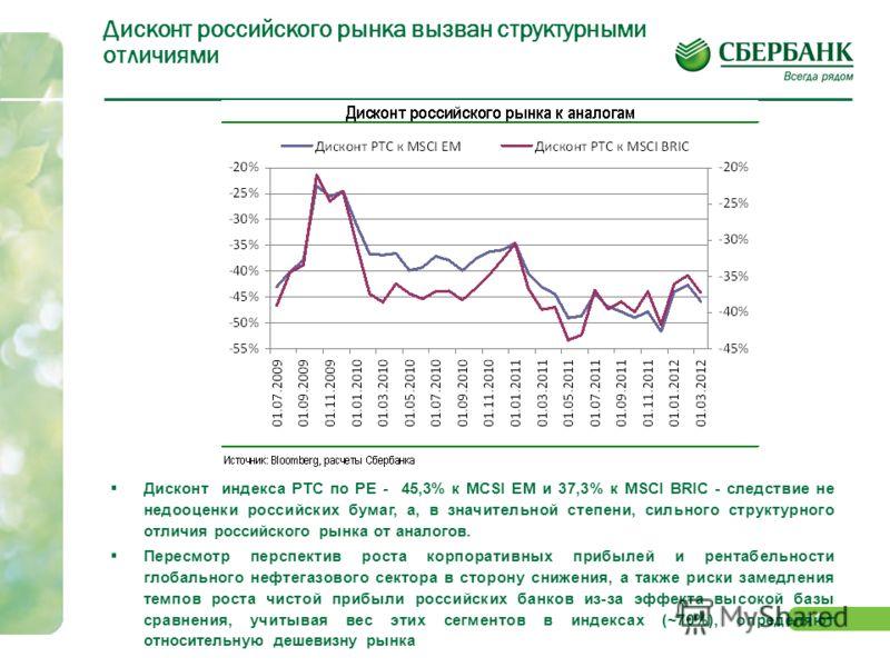 10 Российский рынок смотрится лучше прочих Приток ликвидности в конце 4 кв. 2011 г., «перепроданность» российских активов, неплохая макроэкономическая статистика по США и высокая нефть – обусловили перераспределение в пользу более рискованных активов