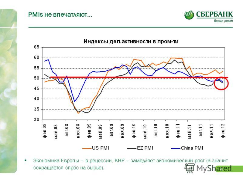 3 Выплаты по суверенному и банковскому долгу в Европе – 625 млрд. евро. в 2012 г.