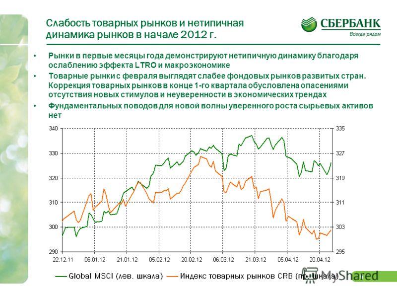 5 Эффект LTRO проходит - CDS вновь растут Основную часть полученных средств европейские банки потратили на рефинансирование своих заимствований. Достигнутая в ходе LTRO стабильность денежных и долговых рынков подвергнется серьезному испытанию уже во