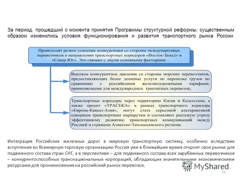 За период, прошедший с момента принятия Программы структурной реформы, существенным образом изменились условия функционирования и развития транспортного рынка России. Интеграция Российских железных дорог в мировую транспортную систему, особенно вслед