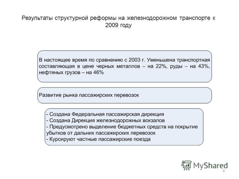 Результаты структурной реформы на железнодорожном транспорте к 2009 году 8 Результаты структурной реформы на железнодорожном транспорте к 2009 году