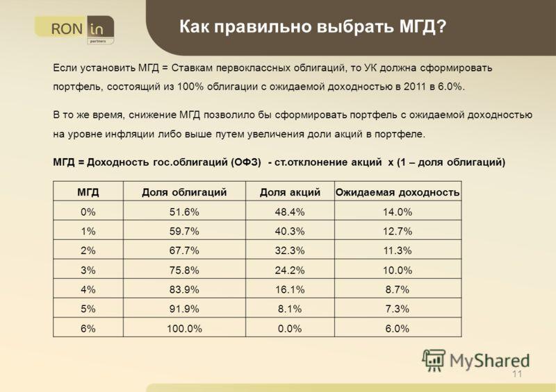 11 Если установить МГД = Ставкам первоклассных облигаций, то УК должна сформировать портфель, состоящий из 100% облигации с ожидаемой доходностью в 2011 в 6.0%. В то же время, снижение МГД позволило бы сформировать портфель с ожидаемой доходностью на