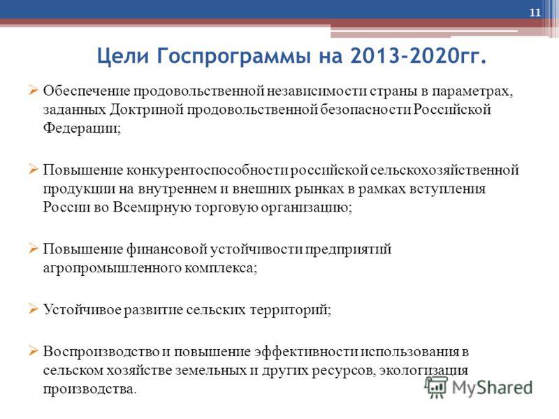 Цели Госпрограммы на 2013-2020гг. Обеспечение продовольственной независимости страны в параметрах, заданных Доктриной продовольственной безопасности Российской Федерации; Повышение конкурентоспособности российской сельскохозяйственной продукции на вн
