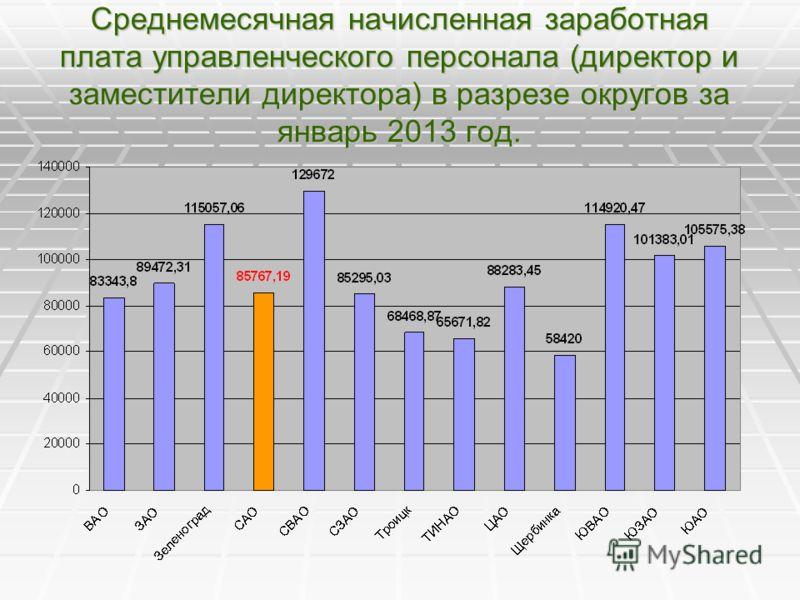 Среднемесячная начисленная заработная плата управленческого персонала (директор и заместители директора) в разрезе округов за январь 2013 год.