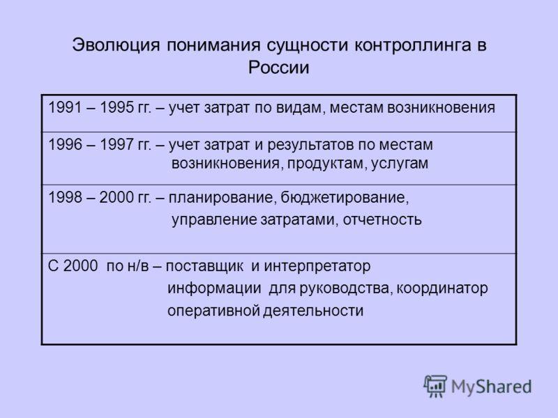 Эволюция понимания сущности контроллинга в России 1991 – 1995 гг. – учет затрат по видам, местам возникновения 1996 – 1997 гг. – учет затрат и результатов по местам возникновения, продуктам, услугам 1998 – 2000 гг. – планирование, бюджетирование, упр