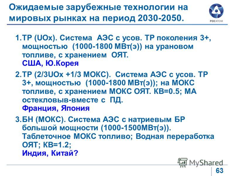 63 1.ТР (UOx). Система АЭС с усов. ТР поколения 3+, мощностью (1000-1800 МВт(э)) на урановом топливе, с хранением ОЯТ. США, Ю.Корея 2.ТР (2/3UOx +1/3 МОКС). Система АЭС с усов. ТР 3+, мощностью (1000-1800 МВт(э)); на МОКС топливе, с хранением МОКС ОЯ