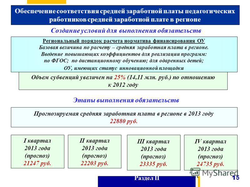 Объем субвенций увеличен на 25% (14,11 млн. руб.) по отношению к 2012 году Раздел II 1515 Региональный порядок расчета норматива финансирования ОУ Базовая величина по расчету – средняя заработная плата в регионе. Введение повышающих коэффициентов для