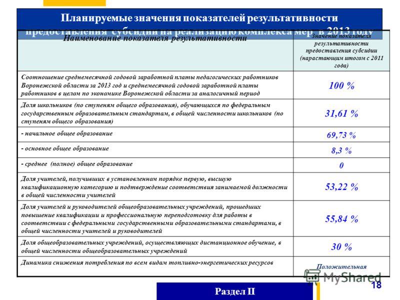 Раздел II 18 Планируемые значения показателей результативности предоставления субсидии на реализацию комплекса мер в 2013 году Наименование показателя результативности Значение показателя результативности предоставления субсидии (нарастающим итогом с