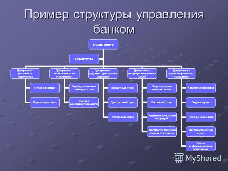 Банковские Информационные Системы Зао