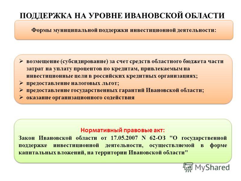 ПОДДЕРЖКА НА УРОВНЕ ИВАНОВСКОЙ ОБЛАСТИ Нормативный правовые акт: Закон Ивановской области от 17.05.2007 N 62-ОЗ