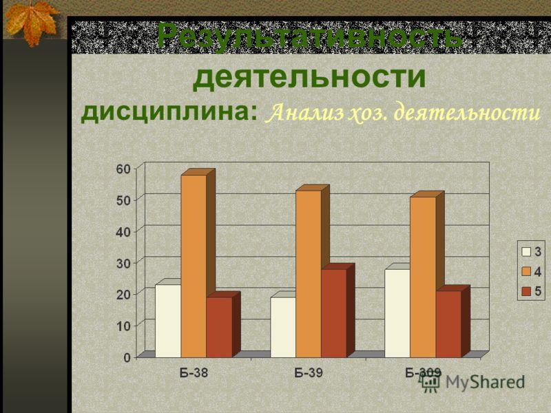 Результативность деятельности дисциплина: Анализ хоз. деятельности
