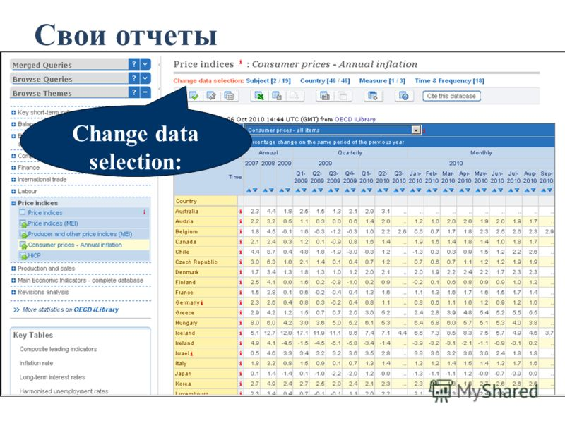 Свои отчеты Change data selection: