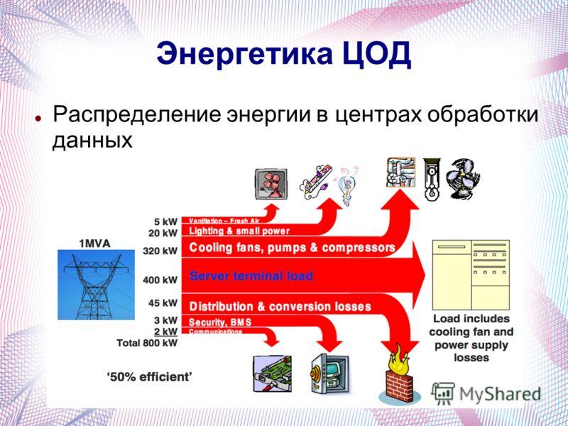 Энергетика ЦОД Распределение энергии в центрах обработки данных