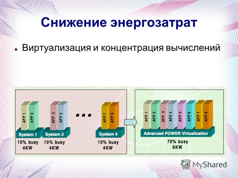 Снижение энергозатрат Виртуализация и концентрация вычислений