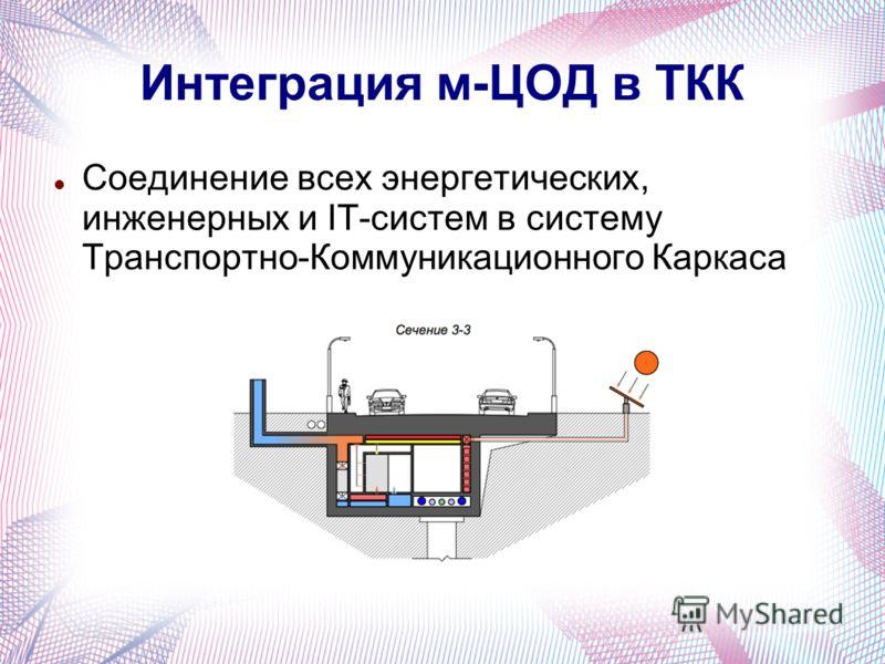 Интеграция м-ЦОД в ТКК Соединение всех энергетических, инженерных и IT-систем в систему Транспортно-Коммуникационного Каркаса