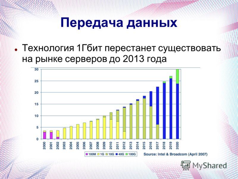 Передача данных Технология 1Гбит перестанет существовать на рынке серверов до 2013 года