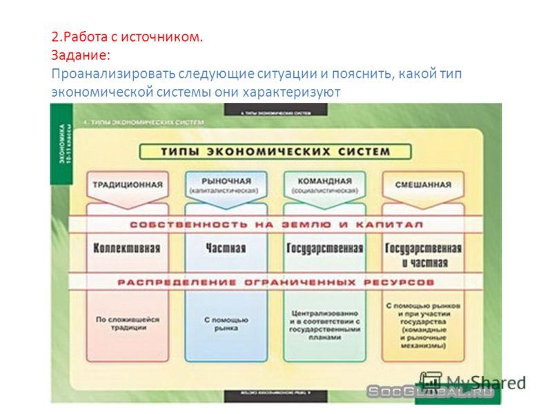 2.Работа с источником. Задание: Проанализировать следующие ситуации и пояснить, какой тип экономической системы они характеризуют