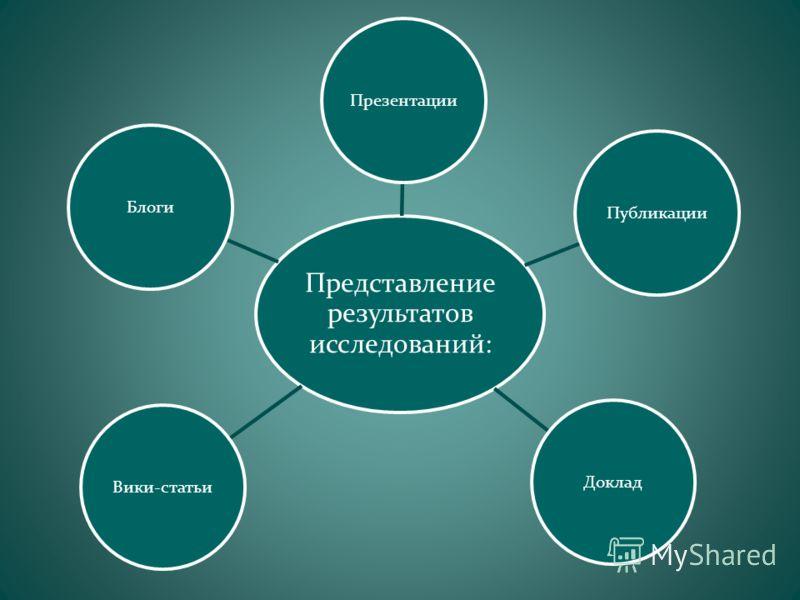 Представление результатов исследований: ПрезентацииПубликацииДокладВики-статьиБлоги