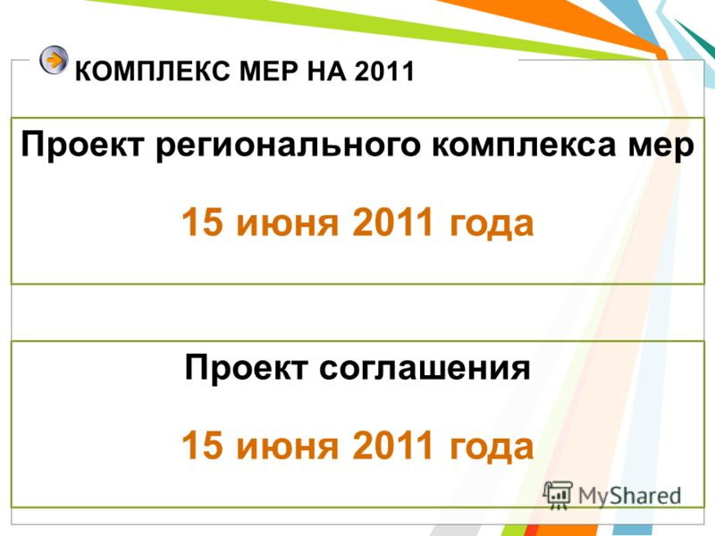 КОМПЛЕКС МЕР НА 2011 Проект регионального комплекса мер 15 июня 2011 года Проект соглашения 15 июня 2011 года