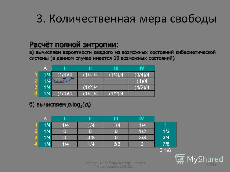 3. Количественная мера свободы Расчёт полной энтропии: а) вычисляем вероятности каждого из возможных состояний кибернетической системы (в данном случае имеется 10 возможных состояний) б) вычисляем p i log 2 (p i ) 10/18 Категория свободы в теории сис
