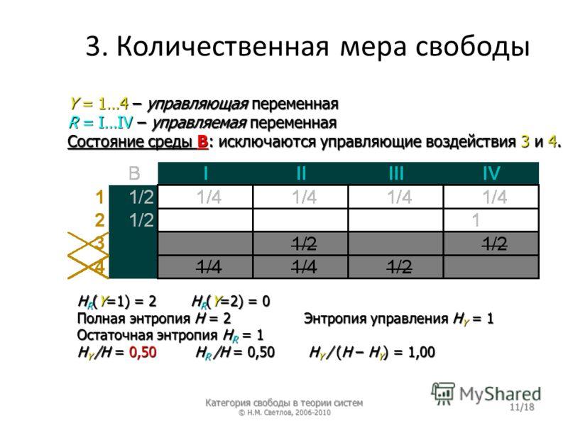 3. Количественная мера свободы Y = 1…4 – управляющая переменная R = I…IV – управляемая переменная Состояние среды B: исключаются управляющие воздействия 3 и 4. H R (Y=1) = 2H R (Y=2) = 0 Полная энтропия H = 2Энтропия управления H Y = 1 Остаточная энт