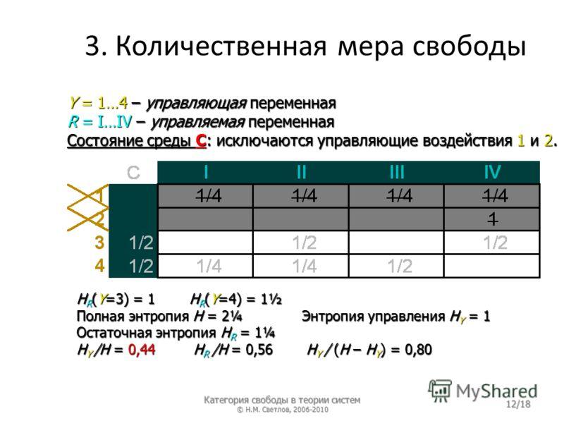 3. Количественная мера свободы Y = 1…4 – управляющая переменная R = I…IV – управляемая переменная Состояние среды C: исключаются управляющие воздействия 1 и 2. H R (Y=3) = 1H R (Y=4) = 1½ Полная энтропия H = 2¼Энтропия управления H Y = 1 Остаточная э