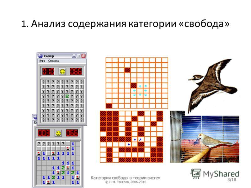 1. Анализ содержания категории «свобода» 3/18 Категория свободы в теории систем © Н.М. Светлов, 2006-2010