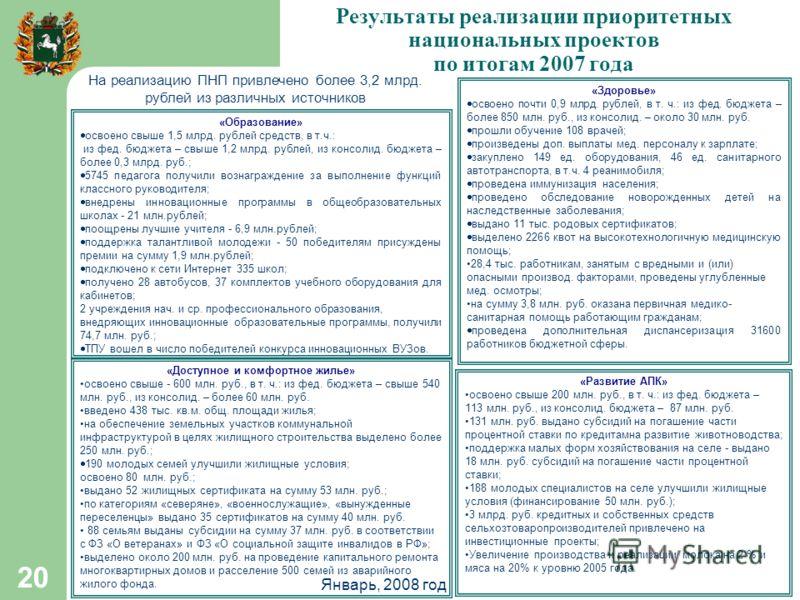 Январь, 2008 год 20 Результаты реализации приоритетных национальных проектов по итогам 2007 года «Образование» освоено свыше 1,5 млрд. рублей средств, в т.ч.: из фед. бюджета – свыше 1,2 млрд. рублей, из консолид. бюджета – более 0,3 млрд. руб.; 5745
