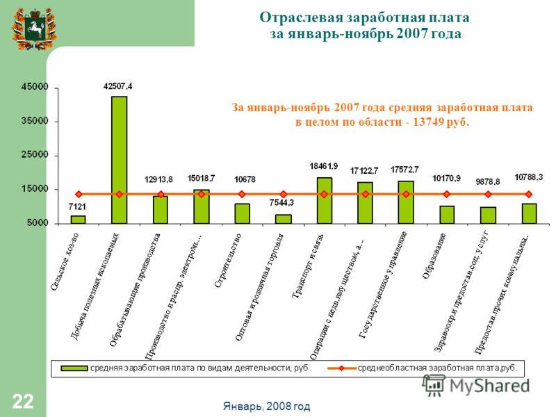 Январь, 2008 год 22 Отраслевая заработная плата за январь-ноябрь 2007 года За январь-ноябрь 2007 года средняя заработная плата в целом по области - 13749 руб.