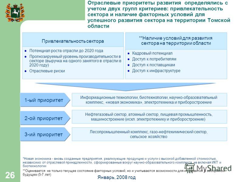 Январь, 2008 год 26 Отраслевые приоритеты развития определялись с учетом двух групп критериев: привлекательность сектора и наличие факторных условий для успешного развития сектора на территории Томской области Привлекательность сектора Потенциал рост