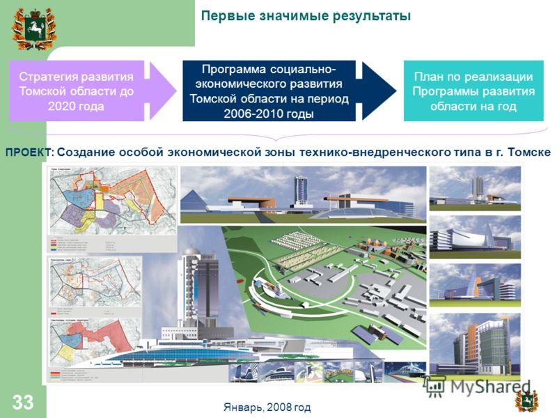 Январь, 2008 год 33 Первые значимые результаты Стратегия развития Томской области до 2020 года Программа социально- экономического развития Томской области на период 2006-2010 годы План по реализации Программы развития области на год ПРОЕКТ: Создание