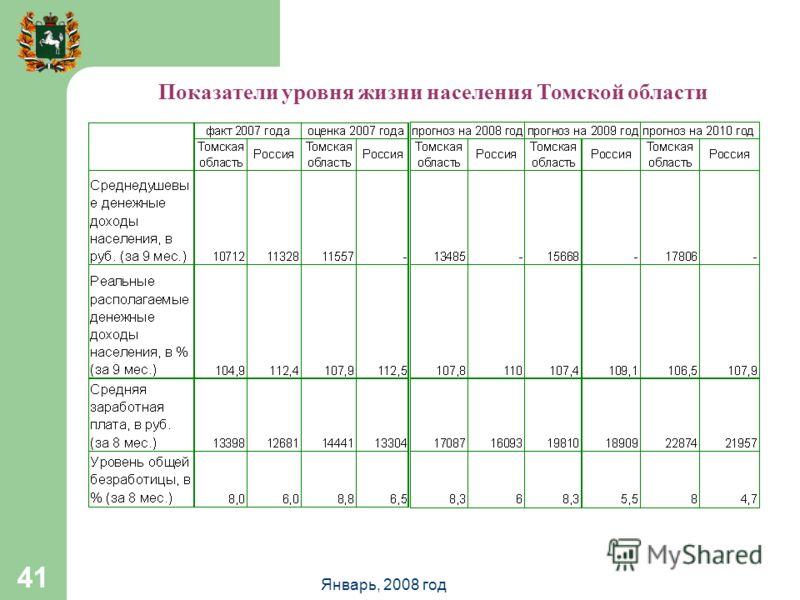 Январь, 2008 год 41 Показатели уровня жизни населения Томской области