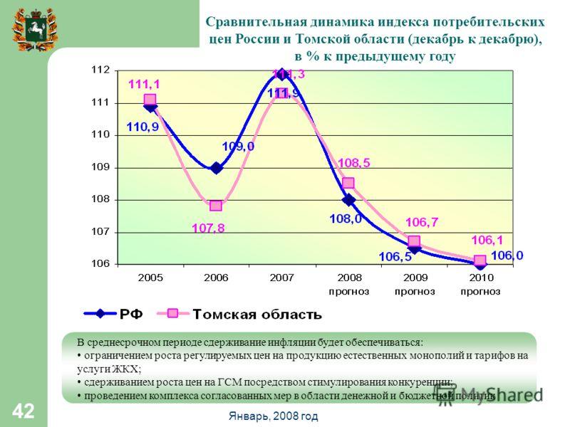 Январь, 2008 год 42 В среднесрочном периоде сдерживание инфляции будет обеспечиваться: ограничением роста регулируемых цен на продукцию естественных монополий и тарифов на услуги ЖКХ; сдерживанием роста цен на ГСМ посредством стимулирования конкуренц