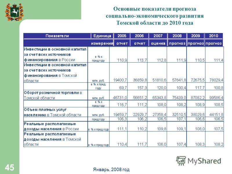 Январь, 2008 год 45 Основные показатели прогноза социально-экономического развития Томской области до 2010 года